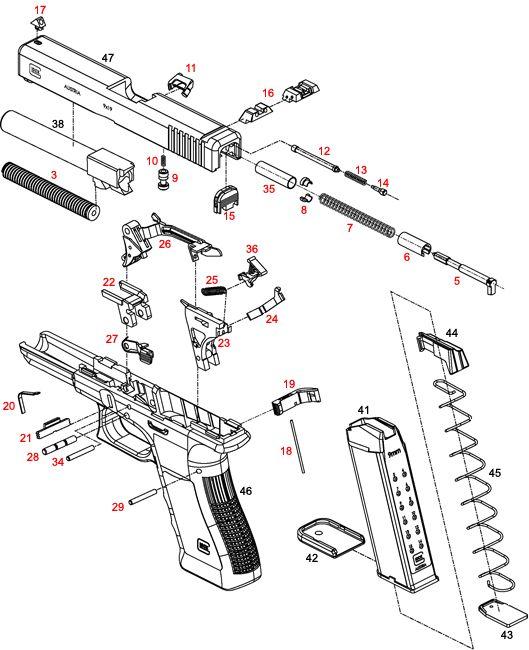 glock17partsdiagram glock17parts