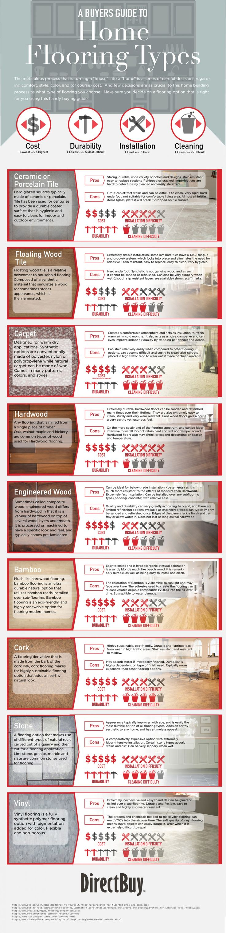 grey hardwood floors kitchen flooring types 25 best ideas about Grey Hardwood Floors on Pinterest Grey wood floors Grey flooring and Wood floor colors