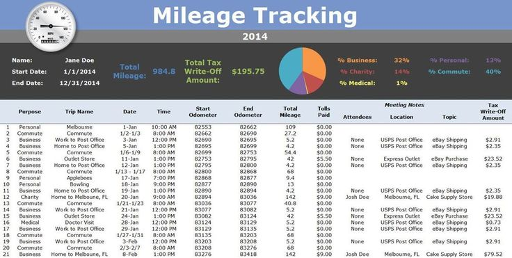 tax write off spreadsheet