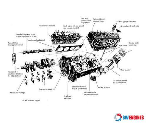 car engine transmission diagram