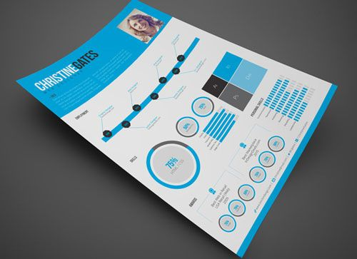 Best Resume Templates Indesign 10 Best Free Resume Cv Templates In Ai Indesign Psd 49 Best Images About Free Indesign Templates On Pinterest