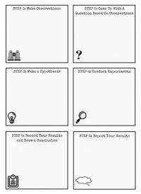 17 Best ideas about Scientific Method Worksheet on ...