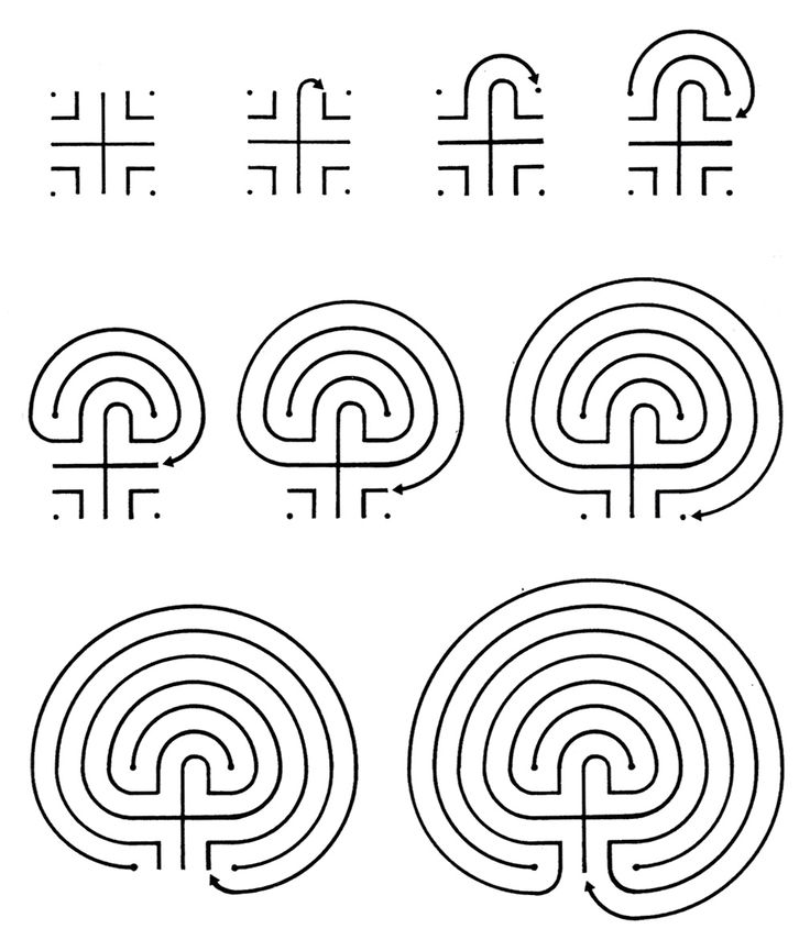 drawing of the classical 7circuit labyrinth
