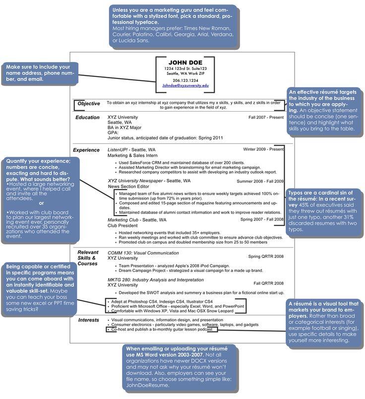 Professional resume writing service for nurses