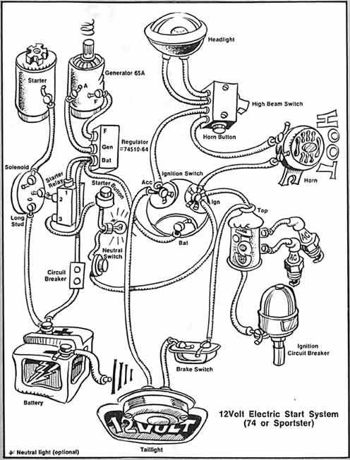 sportster wiring diagram in addition cb750 chopper wiring diagram