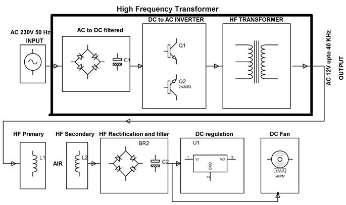 wireless power transmission block diagram