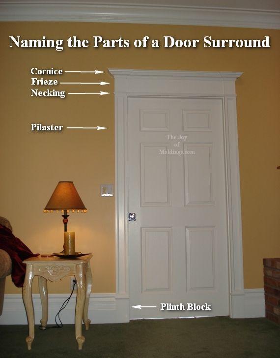 Door molding piece terms