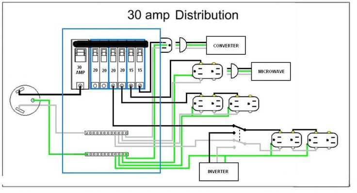 besides 50 rv plug wiring diagram on 30 rv panel wiring diagram
