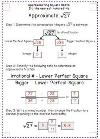 25+ best Square Roots ideas on Pinterest | Square root of ...