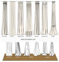17 Best ideas about Curtain Styles on Pinterest   Drapery ...
