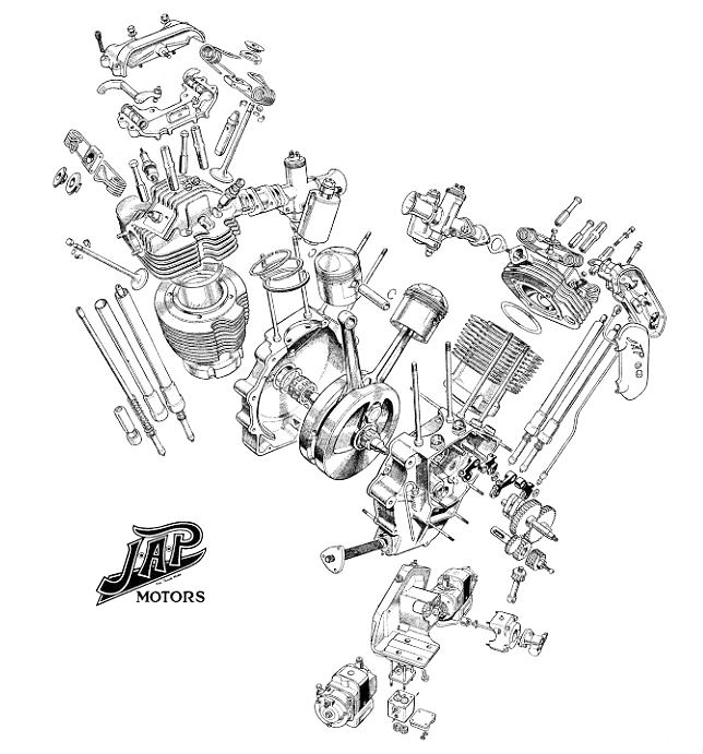 harley engine bedradings schema