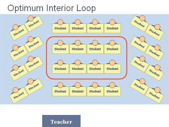 classroom seating arrangement templates