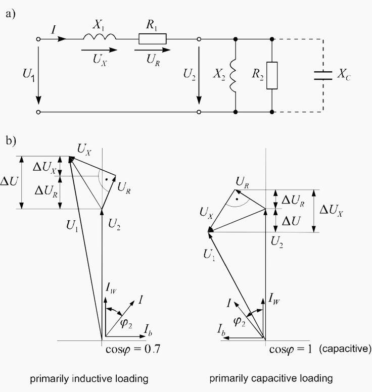 circuit designing basics