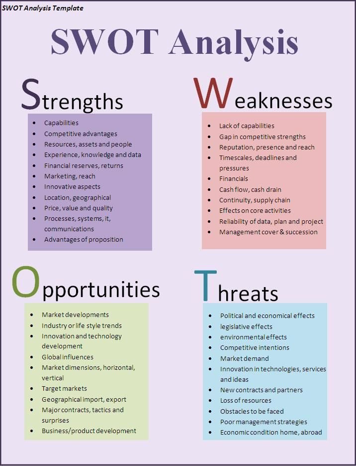resume adjectives for leaders