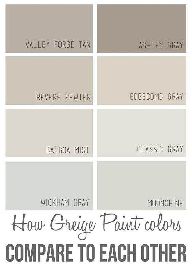 1000+ Ideas About Neutral Paint Colors On Pinterest | Neutral