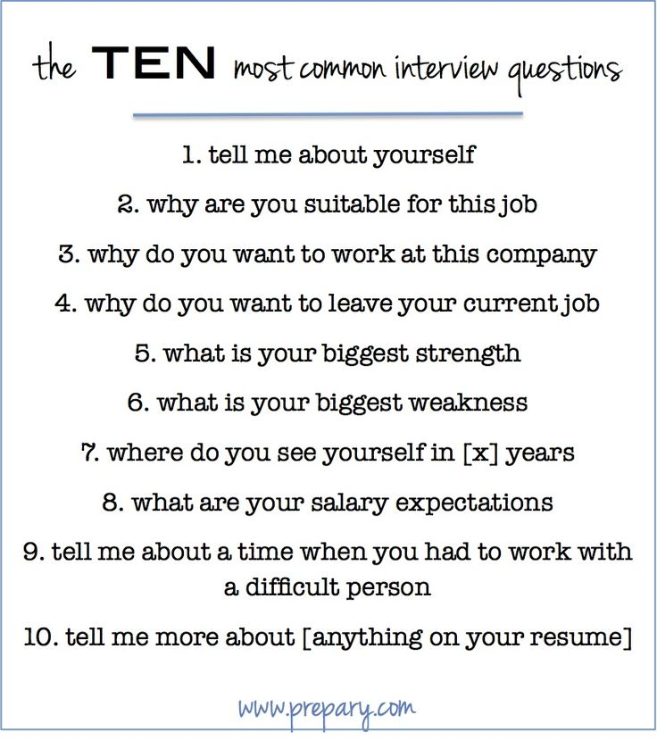 15 Most Common Job Interview Questions And Answers How To Answer Difficult Job Interview Questions Apps