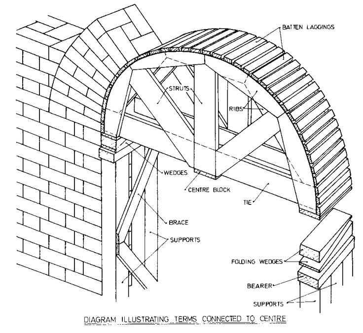 diagram of wedding arch