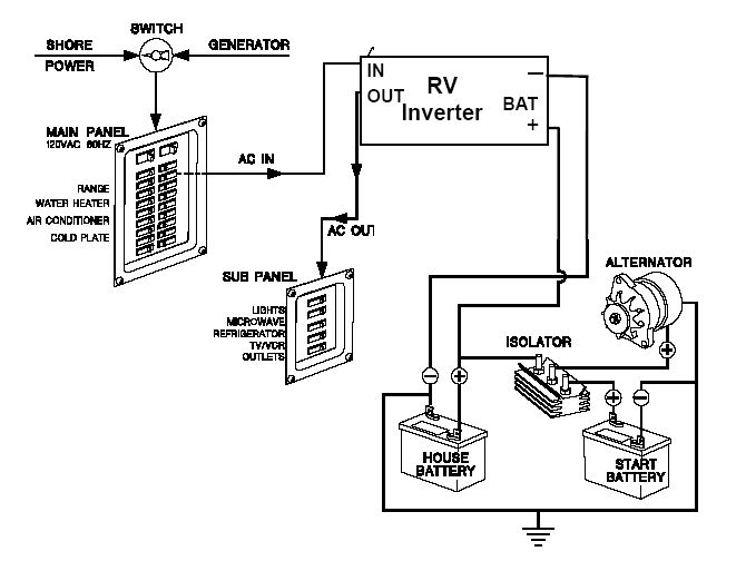 rv alternator wiring diagram