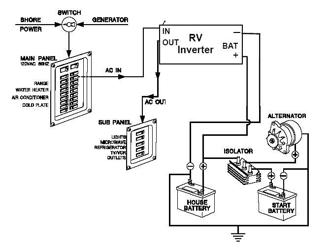 chevrolet van 1992 wiring diagram