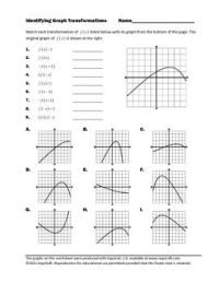 17 Best images about Math/Transformations on Pinterest ...