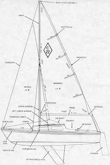 sailboat interior diagram