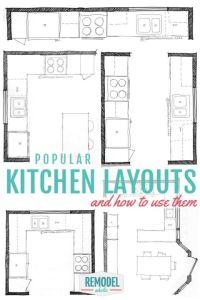 25+ best ideas about Kitchen Layouts on Pinterest ...