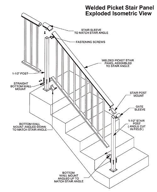 stair rail code diagram