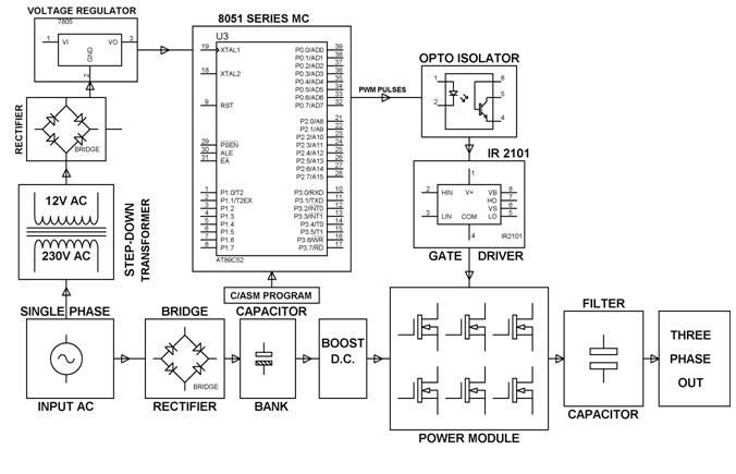 1000 ideas about electronic engineering on pinterest