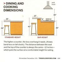 Standard counter and bar height dimensions | Home ...