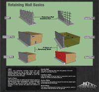 retaining wall footing rebar