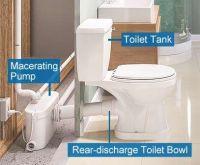 14 best images about basement bathroom ideas on Pinterest ...
