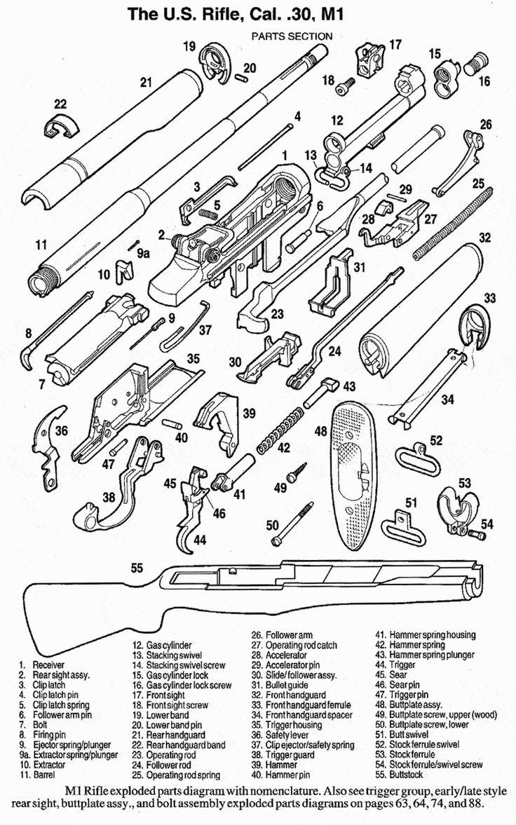 m1 carbine m1 garand parts list reference diagram