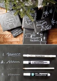 17 Best ideas about Chalk Markers on Pinterest | Chalk ...