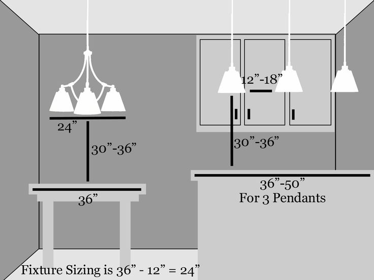 Recessed Lighting Spacing Guidelines 25+ Best Ideas About Kitchen Island Lighting On Pinterest
