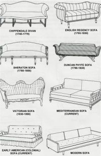 Chart of different Furniture Styles | Furniture styles and ...