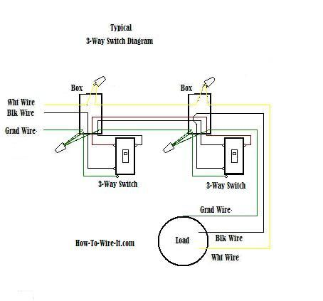 blank 3 way wiring diagram