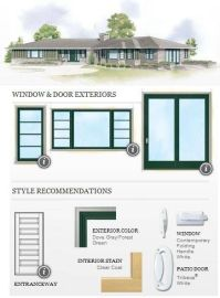 Top 7 Window Ideas For a Ranch-Style House | A house ...