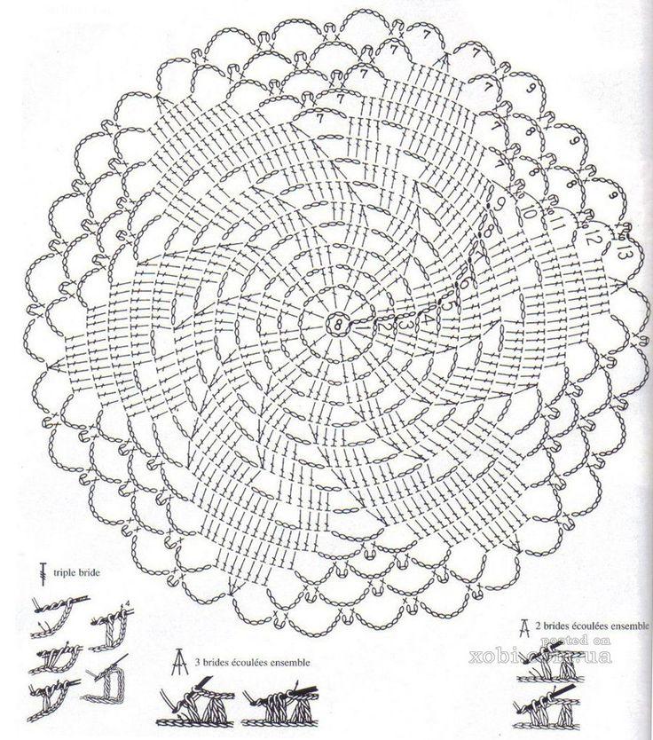 diagram russian crochet patterns doily diagram