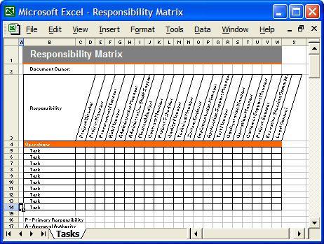 Performance Review Templatexls Smart Action Plan Template Model Action Plan
