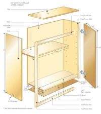 25+ best ideas about How to build cabinets on Pinterest ...