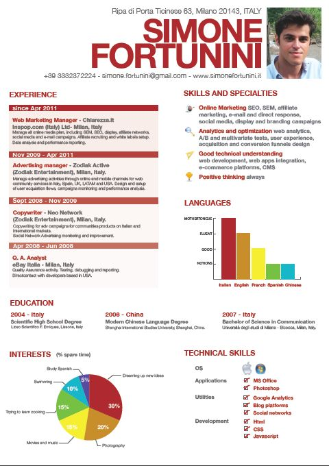 creative cv it job quora