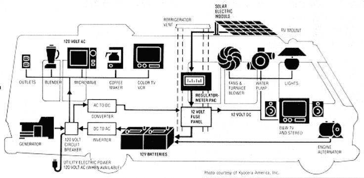 rv slide out wiring diagram