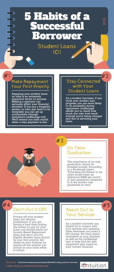 17 Best images about Student loan, finance and college infographics on Pinterest | Student loans ...