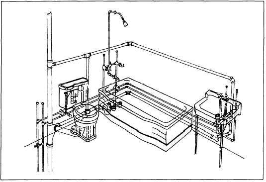 diagram for plumbing a full bathroom