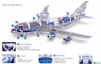 AIRBUS A380 CUTAWAY SCHEMATIC GRAPHIC | Military and ...