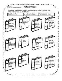The 25+ best ideas about Author's Purpose Worksheet on ...