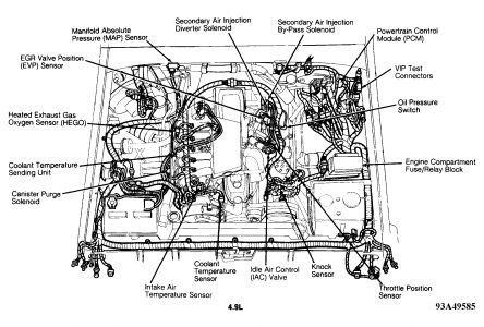 1991 ford f 150 engine diagram