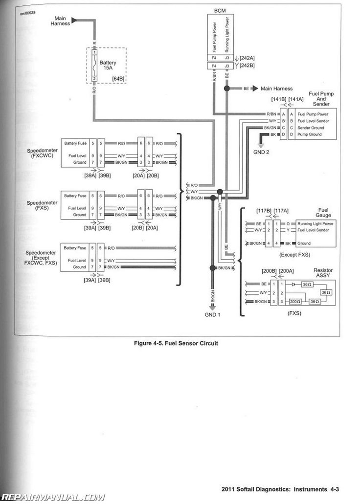 1996 harley davidson softail wiring diagram