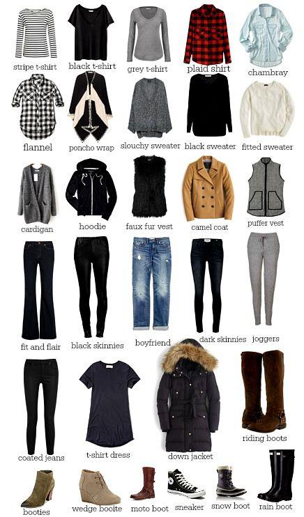 25 Best Capsule Wardrobe Winter Trending Ideas On