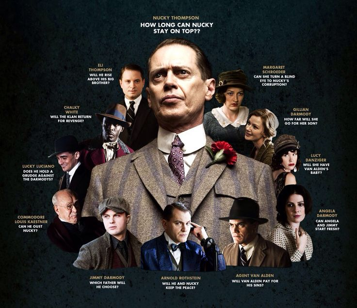 Nucky Thompson Quotes Wallpapers 1000 Ideas About Boardwalk Empire On Pinterest Michael